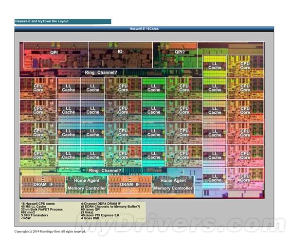 18核心正式降临:Intel你太嚣张了!